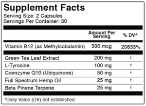 Energy Capsules (750mg) | Full Spectrum Hemp Extract - 60 Caps by Original Hemp - facts