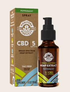 Broad Spectrum Hemp Extract Spray (Peppermint) Spray - 5mg CBD/serving by Manitoba Harvest