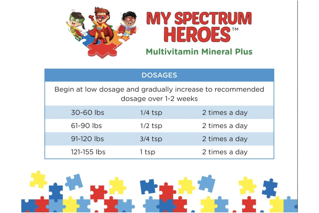 Multivitamin Mineral Plus