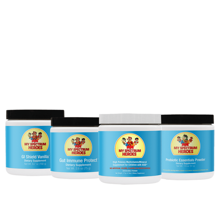 Gut Support PLUS Bundle