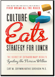 Culture Eats Strategy for Lunch - Hardback