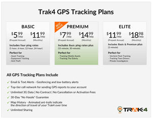 Equipment And Vehicles Trak-4 Gps Tracker For Tracking Assets