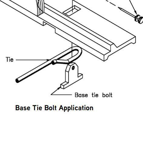 Symons Forms Base Tie Bolt 100 Pcs