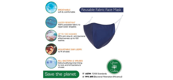 Are all reusable fabric masks created equal?
