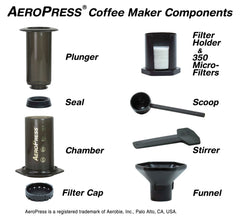 AeroPress Coffee Maker components