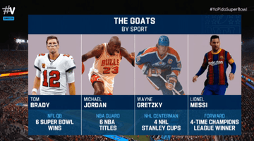 Messi fue nombrado GOAT (Greatest Of All Time) junto a Tom Brady, Michael Jordan, y Wayne Gretzky