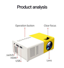Load image into Gallery viewer, CINECA™ HD Mini Projector