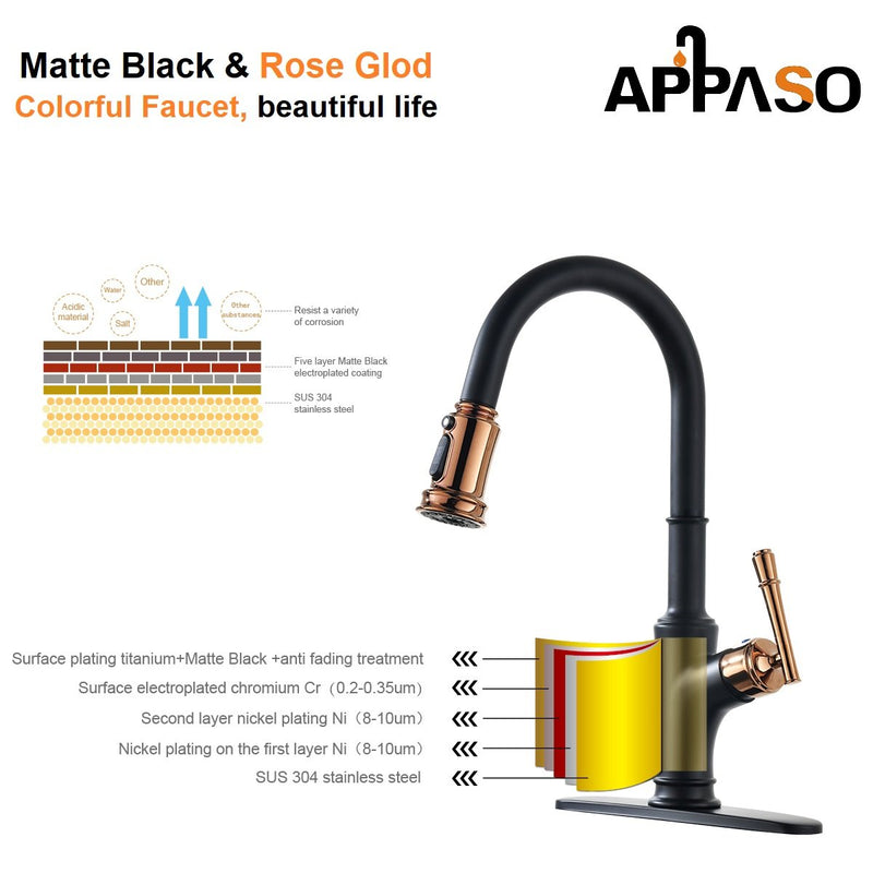 APPASO 135BRG Pull Down Kitchen Faucet Matte Black Rose Gold with Magnetic Docking Sprayer and Soap Dispenser
