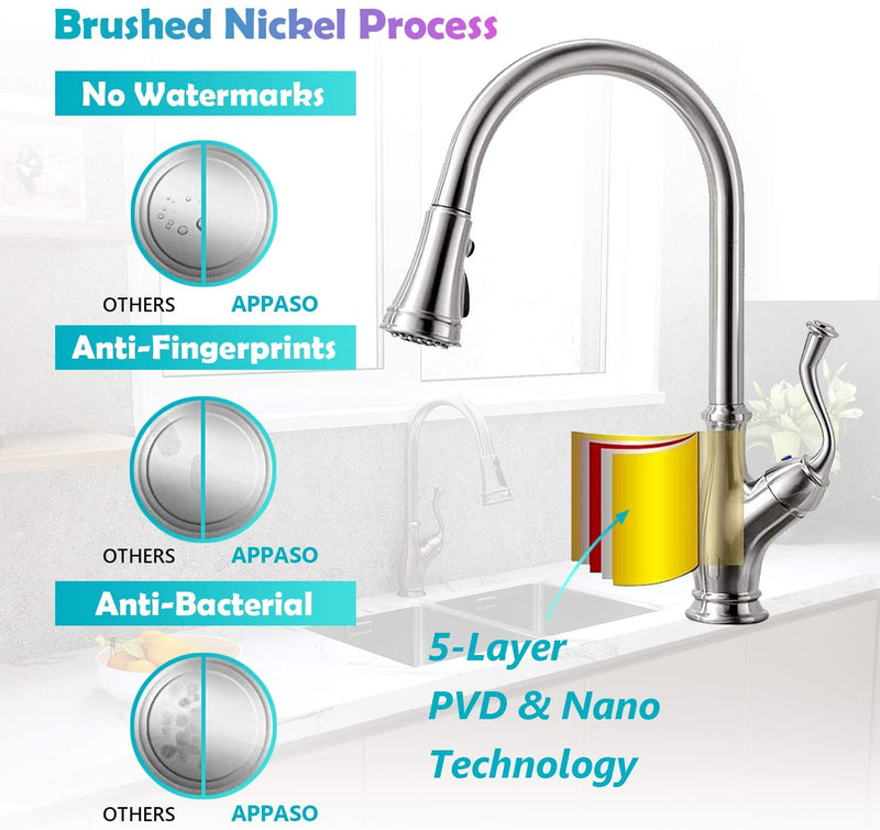 APPASO 175BN High Arc Kitchen Faucet Brushed Nickel with Pull Down Magnetic Docking Sprayer