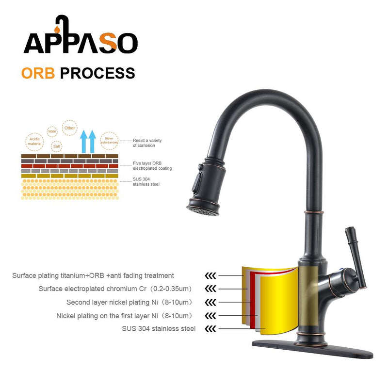 APPASO 135ORB Pull Down Kitchen Faucet Oil Rubbed Bronze with Magnetic Docking Sprayer and Soap Dispenser