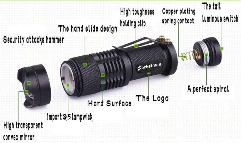 Waterproof Tactical Led Flashlight