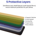 Samsung Galaxy S20 Ultra - Privacy Screen Protector TPU Film - FingerPrint Unlock
