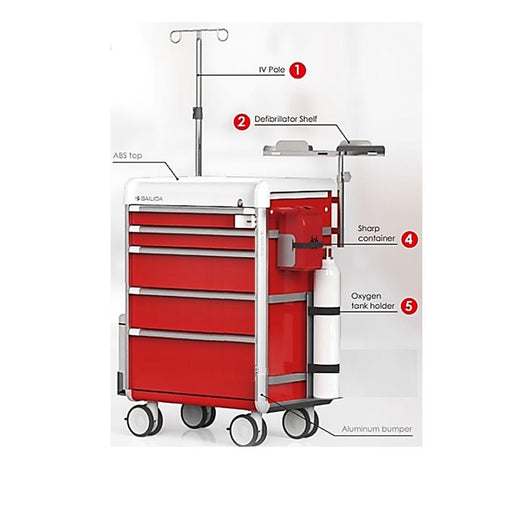 "ES Emergency Cart 34"" (Red) - WIDOS Asia"