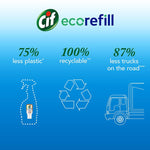 Thumbnail 8: Cif Power & Shine Kitchen Ecorefill 70ml