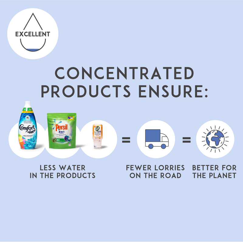 Eco-Friendly Cleaning Bundle - Bottle for Life