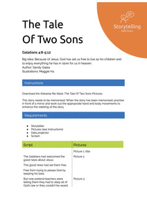 The Tale Of Two Sons