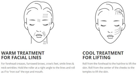 Warm and Cool Treatment for Facial Lifting