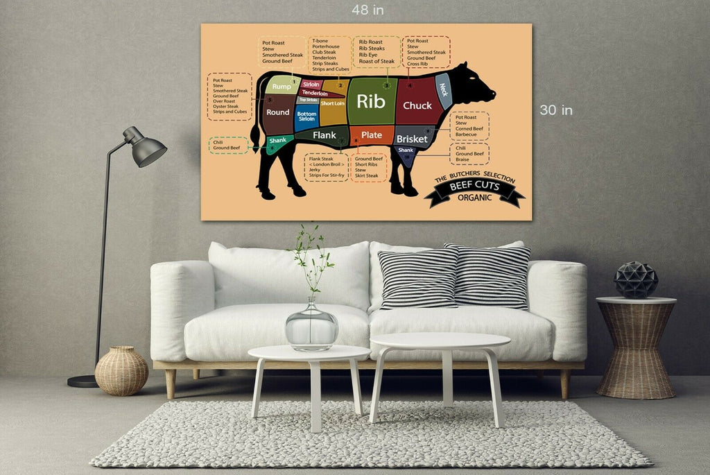Butcher Cuts Of Beef Chart Canvas Wall Art Picture Print