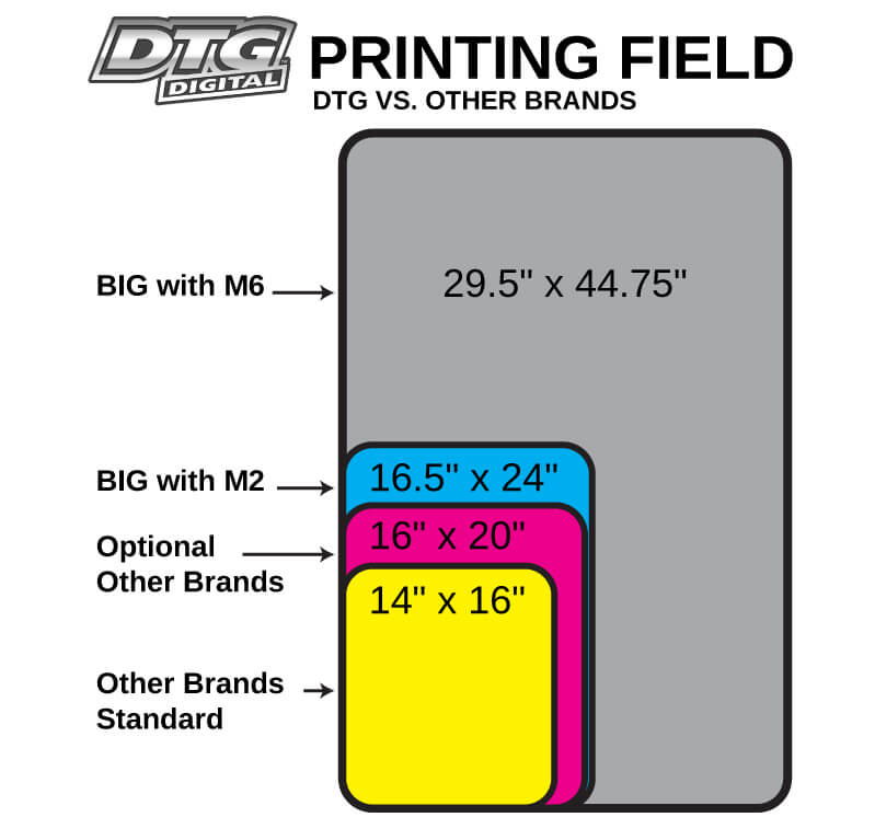 DTG printing fields color final 1