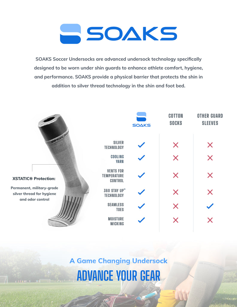 The competitive advantage of Silver Soaks Performance Socks