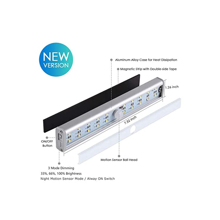 LED-Closet-Light,-Newest-30-LED-Dimmable-Rechargeable-Motion-Sensor-Ni