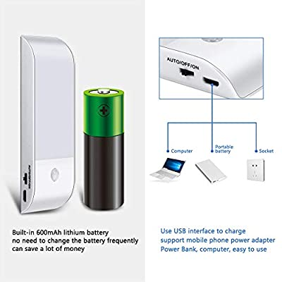 Motion-Sensor-Closet-Light,-Cabinet-Night-Light-USB-Rechargeable-with-12-LED-3-Lighting-Modes-Removable-Magnetic-Strip-Paste-for-Indoor-Cupboard-Wardrobe-Kitchen-Stairs-(2-Packs)