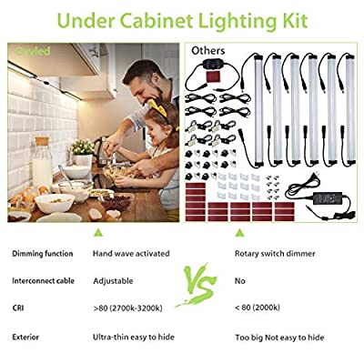 [Upgrade]-Under-Cabinet-Lighting-Kit,-Hand-Wave-Activated,-3-PCS-Dimmable-Cabinet-Light-Strips,-Under-Counter-Lights-for-Kitchen-Cabinet,-Cupboard,-Warm-2700~3200K,-10W,-DC-12V,-1500-Lumen
