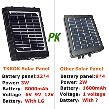 Trail-Camera-Solar-Panel-8000mAh-Supporting-3-Voltages-12V/1.2A-9V/1.6