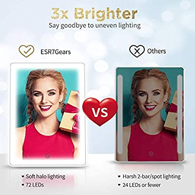 Makeup-Mirror-with-Lights,-Vanity-Mirror-with-72-LED-Halo-Lighting,-Detachable-10×-Magnification-Mirror,-Tricolor-Lighting,-Stepless-Dimming,-and-Dual-Power-Options,-Lighted-Cosmetic-Mirror