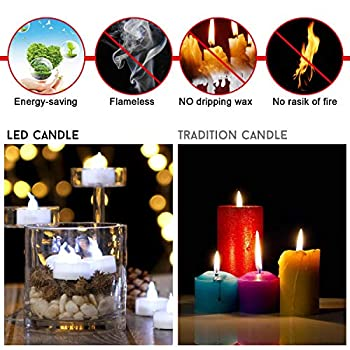 AGPtEK-Timer-Tea-Lights,24-Pack-Flameless-Timer-LED-Candles-Battery-Op