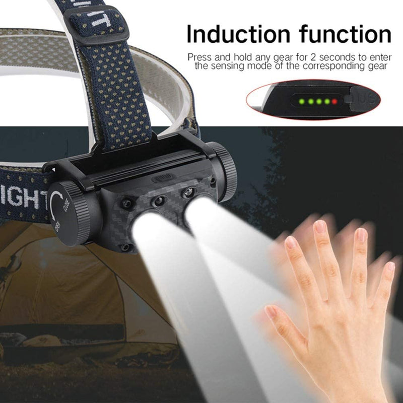 2500-Lumen-USB-Rechargeable-Headlamp,-7-Modes-Brightest-LED-Headlamp-M