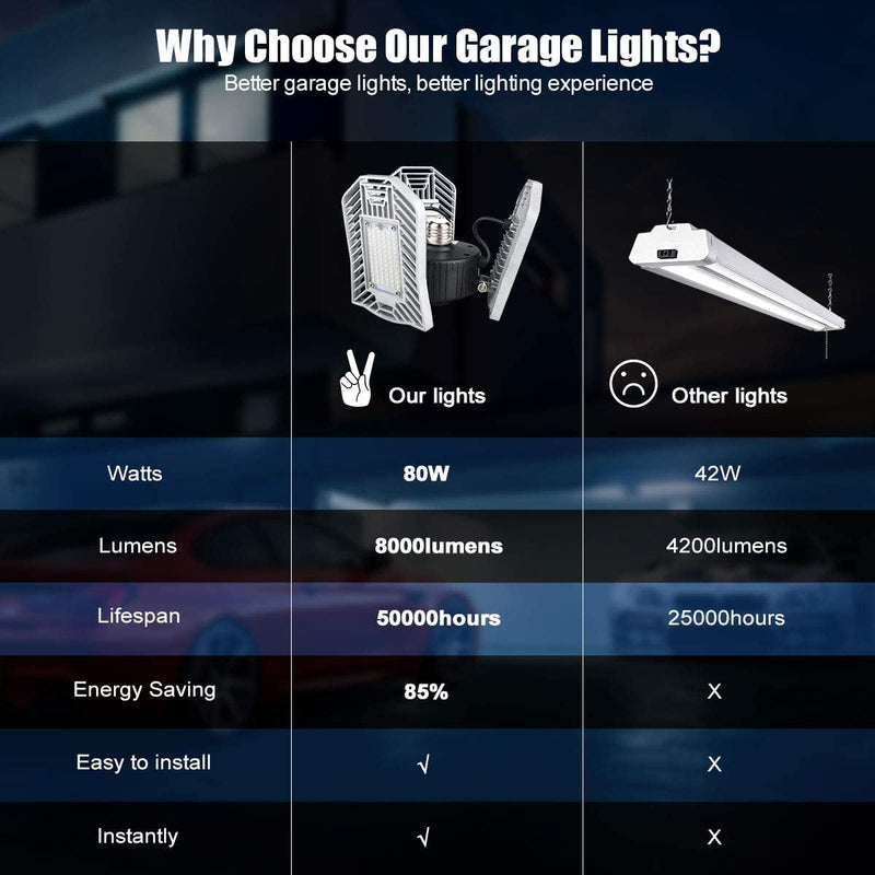Garage-Light,-Led-Deformable-Garage-Light-Tripleglow-Garage-Shop-Light