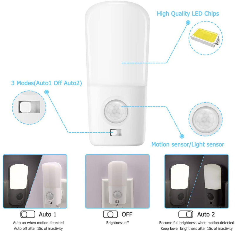 LOHAS-Plug-in-LED-Night-Lights-Motion-Sensor,-Daylight-White-Motion-Ac