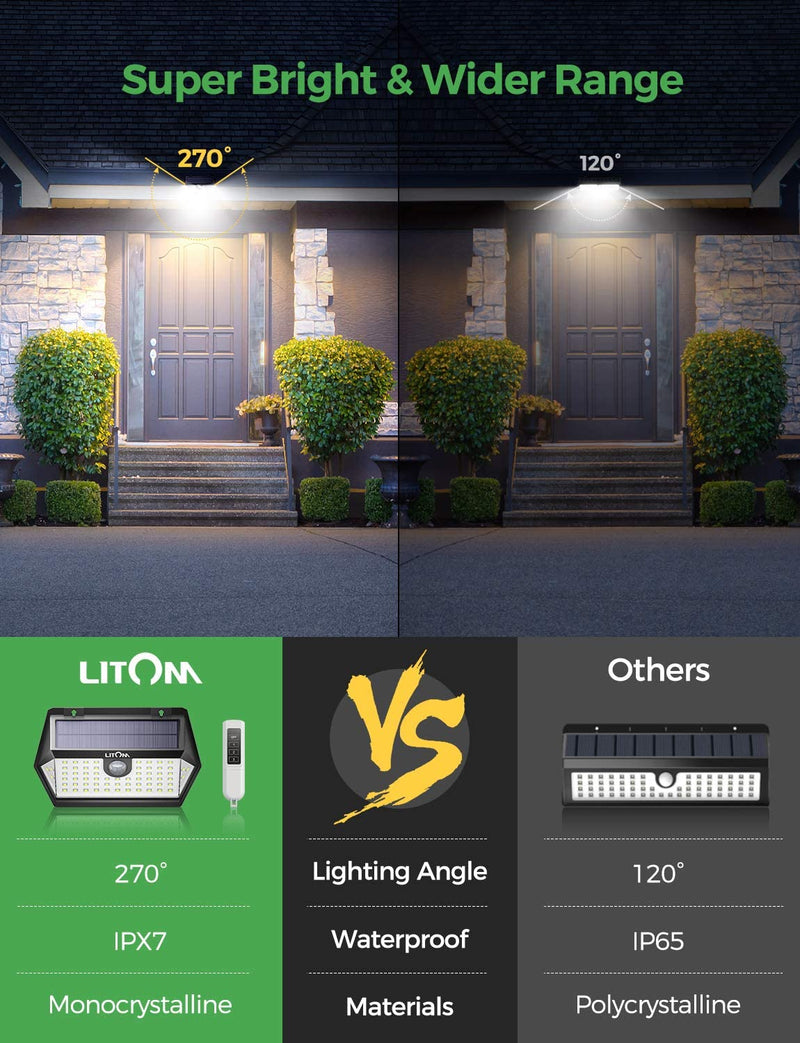 Solar-Lights-Outdoor-with-Remote-Control,-3-Lighting-Modes,-270°Wide-A