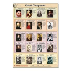 Great Composers poster  A1 Size (23 x 33 in - 60 x 85 cm approx.)  In Colour MU1504