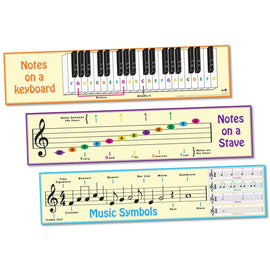 Music Basics Frieze  300 x 23cm (3 sections)  In Colour MU1219