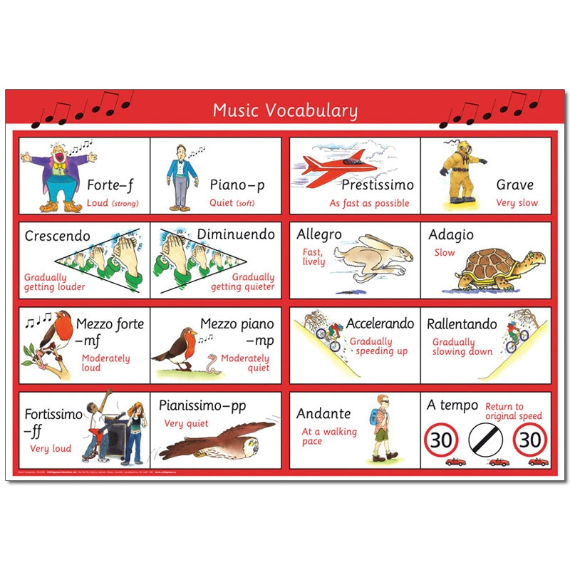 Music Vocabulary Poster  100 x 70cm  In Colour MU1509