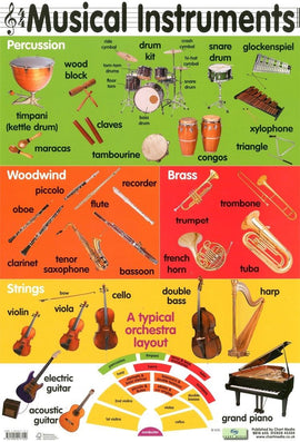 Musical Instruments Poster A2 size Full Colour