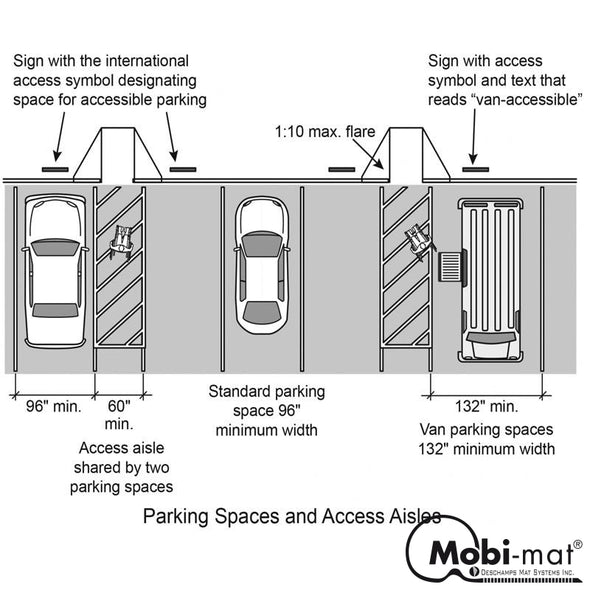 Ada Temporary Portable Parking Type Mobideck