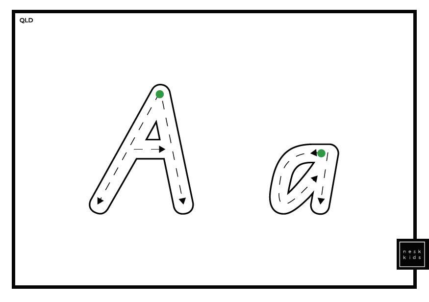 Australian School Font Alphabet Cards - QLD Nesk Kids