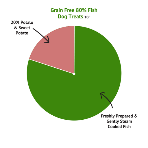 Grain Free 80% Fish Dog Treats 100g