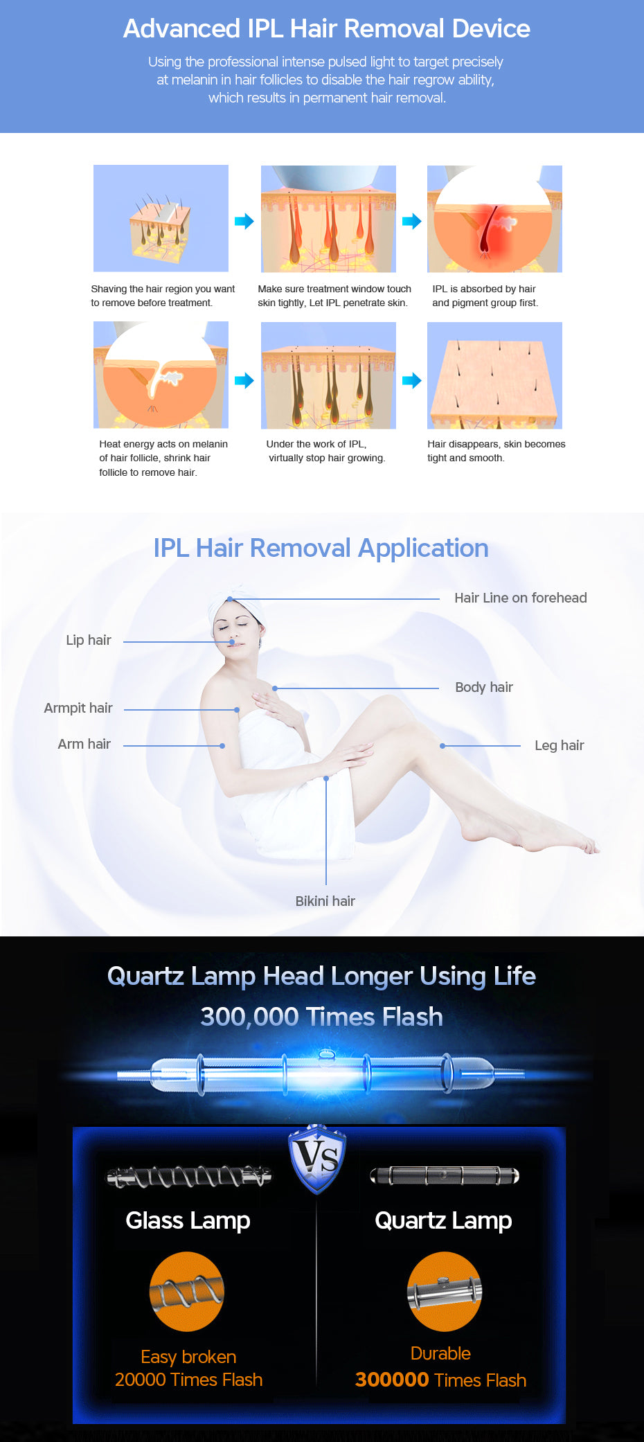 IPL Laser Hair Removal Epilator