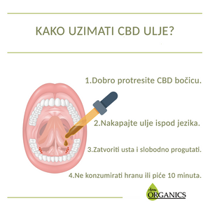 CBD Ulje 10ml - 1000mg - 10% CBD