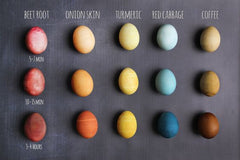 Naturally dyed easter egg ideas