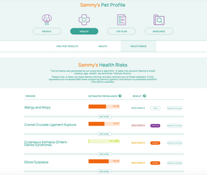 DOG DNA HEALTH SCREEN