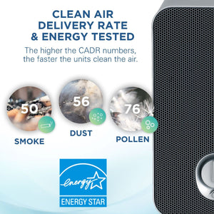 3-in-1 HEPA Air Purifier with UV Sanitizer