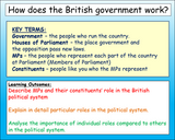 UK Government - An Introduction