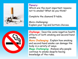 Smoking and second-hand smoke PSHE