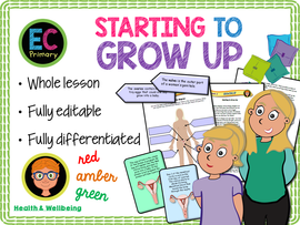 Growing up - an introduction to girls' puberty