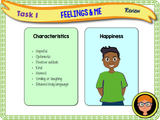 Understanding Emotions KS2 PSHE
